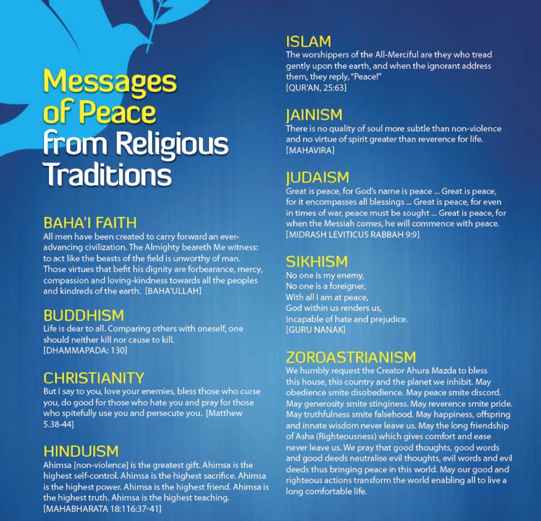 Messages of Peace from Different Religious Traditions